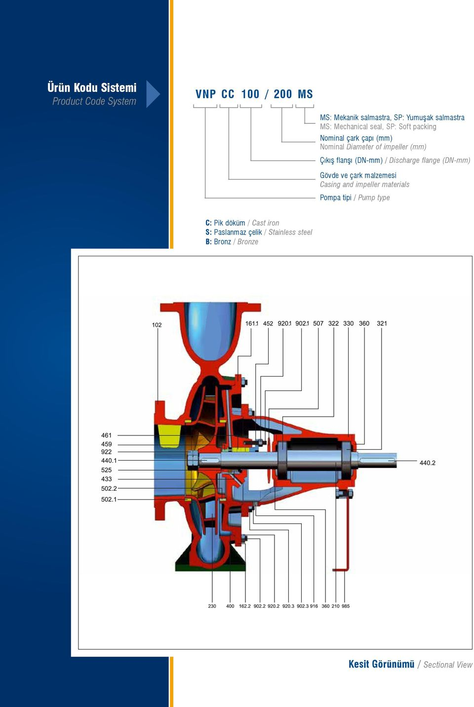 (DNmm) / Discharge flange (DNmm) Gövde ve çark malzemesi Casing and impeller materials Pompa tipi / Pump
