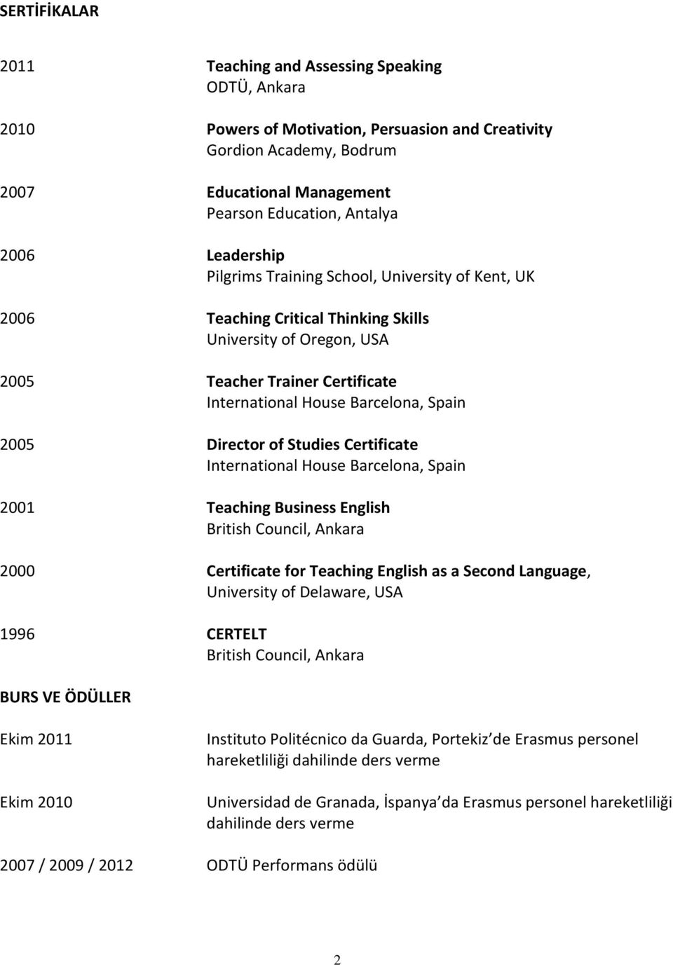 of Studies Certificate International House Barcelona, Spain 2001 Teaching Business English British Council, Ankara 2000 Certificate for Teaching English as a Second Language, University of Delaware,