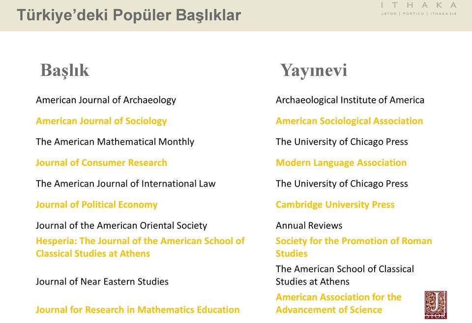 Journal for Research in Mathematics Education Yayınevi Archaeological Institute of America American Sociological Association The University of Chicago Press Modern Language Association The