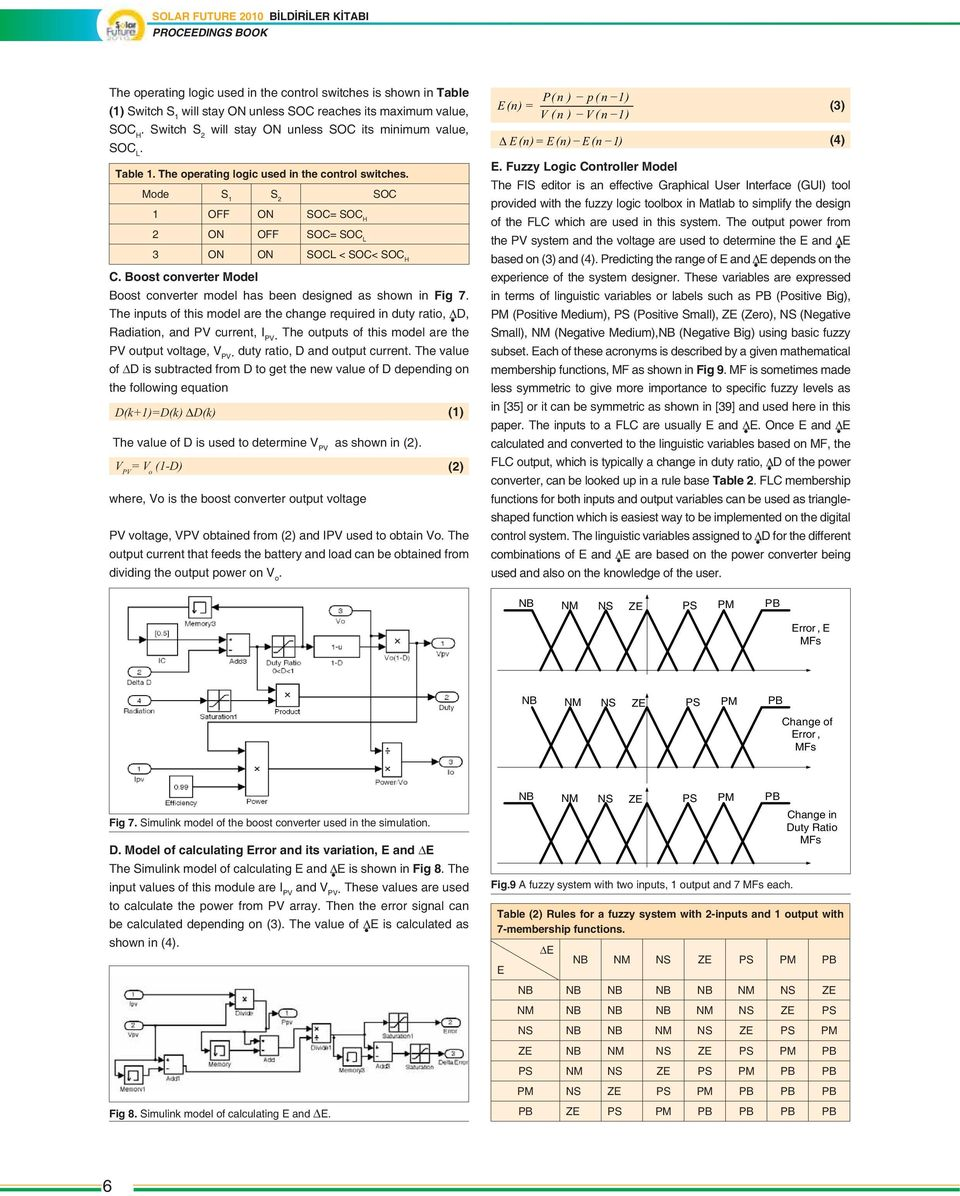 Boost converter Model Boost converter model has been designed as shown in Fig 7. The inputs of this model are the change required in duty ratio, D, Radiation, and PV current, I PV.