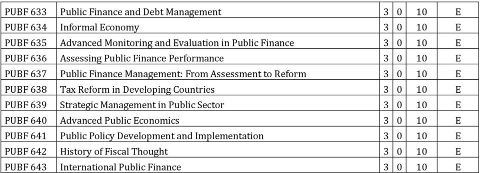 638 Tax Reform in Developing Countries 3 0 10 E PUBF 639 Strategic Management in Public Sector 3 0 10 E PUBF 640 Advanced Public Economics 3 0 10 E