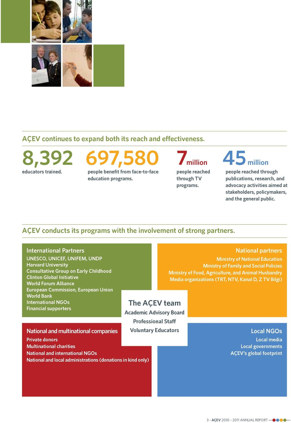 AÇEV conducts its programs with the involvement of strong partners.