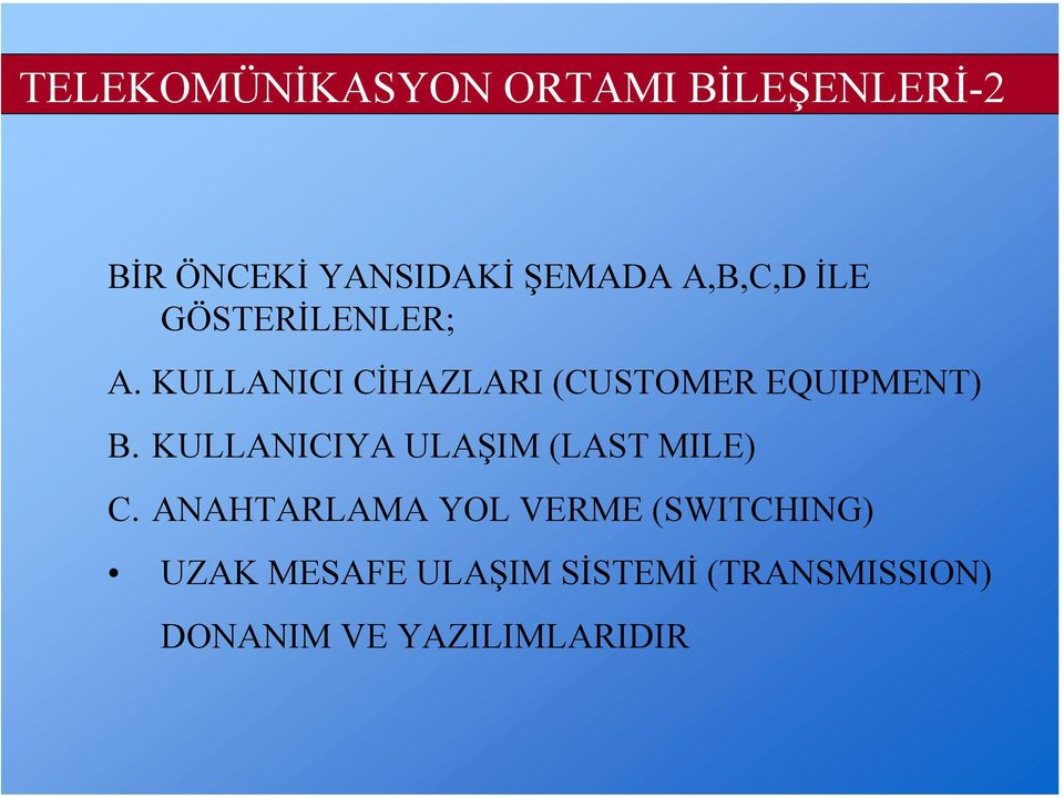 KULLANICI CİHAZLARI (CUSTOMER EQUIPMENT) B.