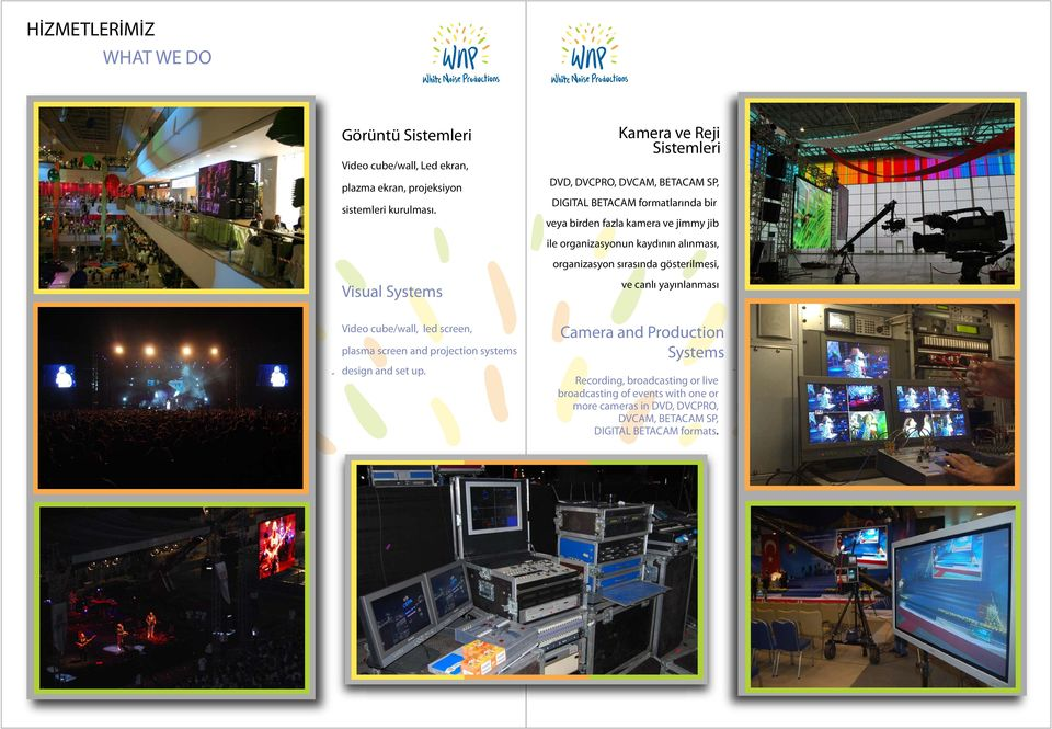 kaydının alınması, organizasyon sırasında gösterilmesi, Visual Systems ve canlı yayınlanması Video cube/wall, led screen, plasma screen and projection