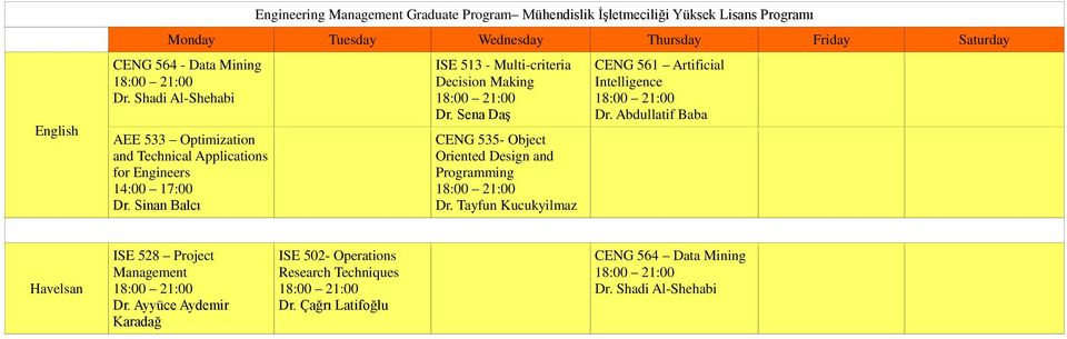 Sena Daş Havelsan ISE 528 Project Management Dr.