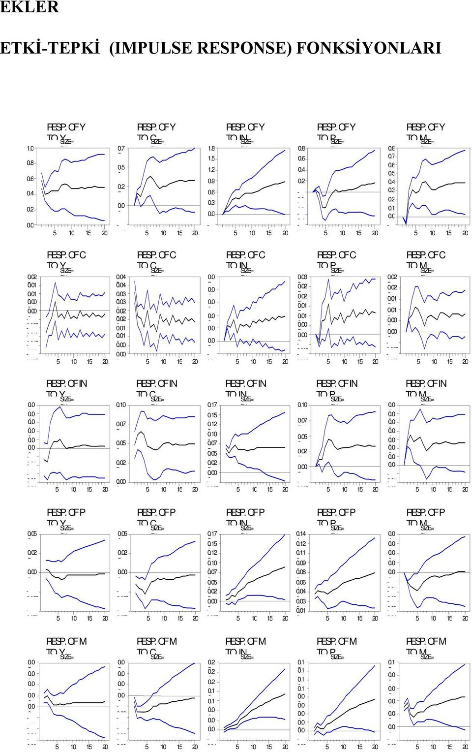 OF IN TO Y SIZE= 1 1.1 7 RESP. OF IN TO C SIZE= 1 1.17.1.1.1 7 RESP. OF IN TO IN SIZE= 1 1.1 7 RESP. OF IN TO P SIZE= 1 1 7 3 1 1 RESP. OF IN TO M SIZE= 1 1 RESP. OF P TO Y SIZE= 1 1 RESP.