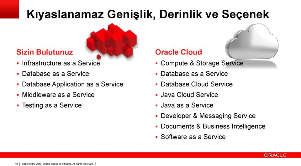 Service Database as a Service Database Cloud Service Java Cloud Service Java as a Service Developer & Messaging
