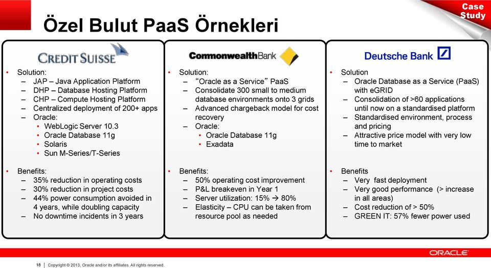 downtime incidents in 3 years Solution: Oracle as a Service PaaS Consolidate 300 small to medium database environments onto 3 grids Advanced chargeback model for cost recovery Oracle: Oracle Database