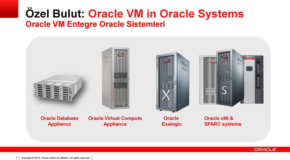 Compute Appliance Oracle Exalogic Oracle x86 & SPARC systems