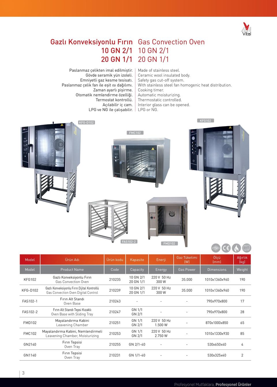 With stainless steel fan homogenic heat distribution. Cooking timer. Automatic moisturizing. Interior glass can be opened. LPG or NG.