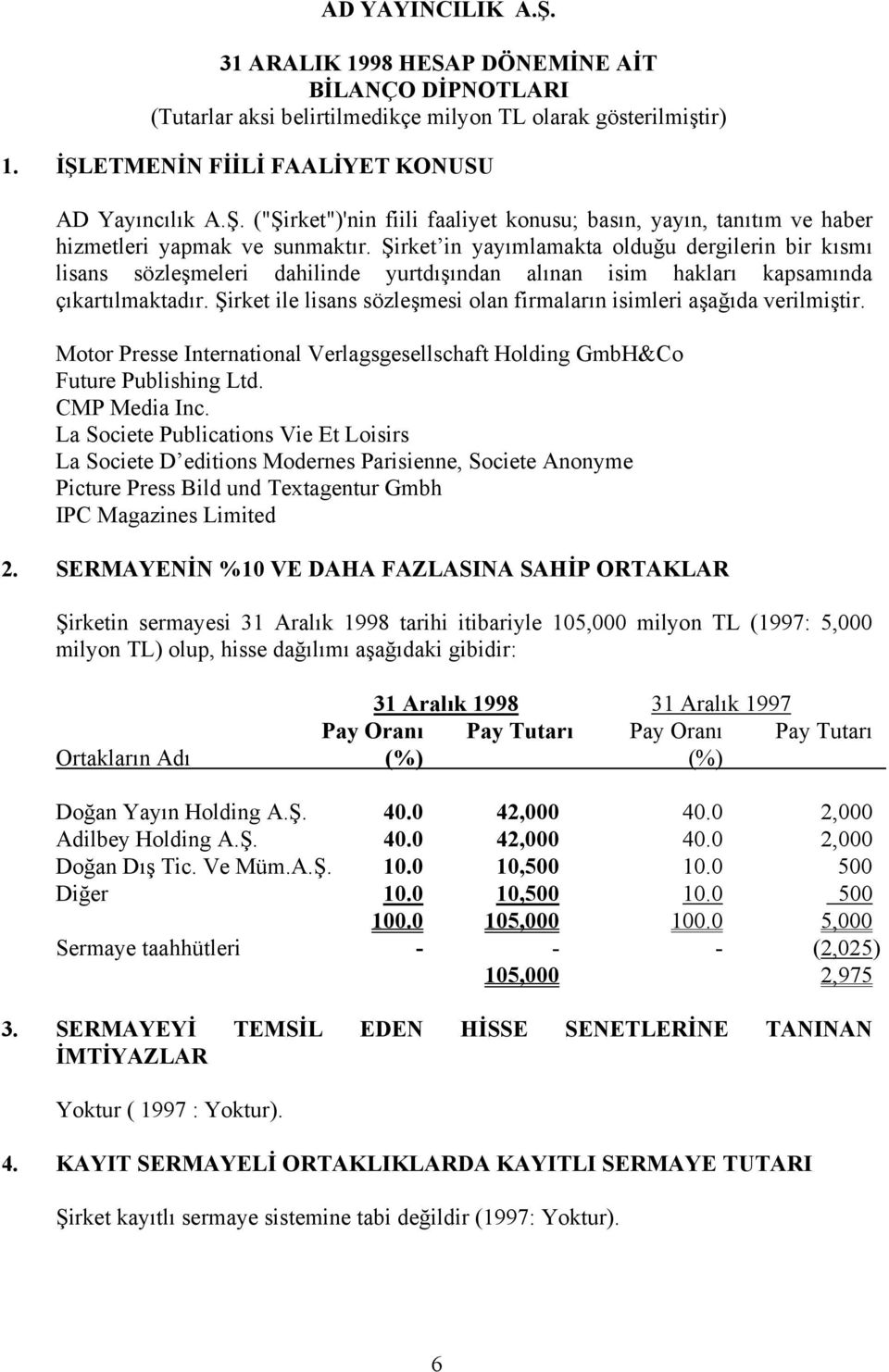 Şirket ile lisans sözleşmesi olan firmaların isimleri aşağıda verilmiştir. Motor Presse International Verlagsgesellschaft Holding GmbH&Co Future Publishing Ltd. CMP Media Inc.