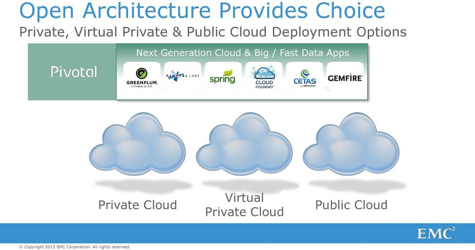 Options Next Generation Cloud & Big / Fast