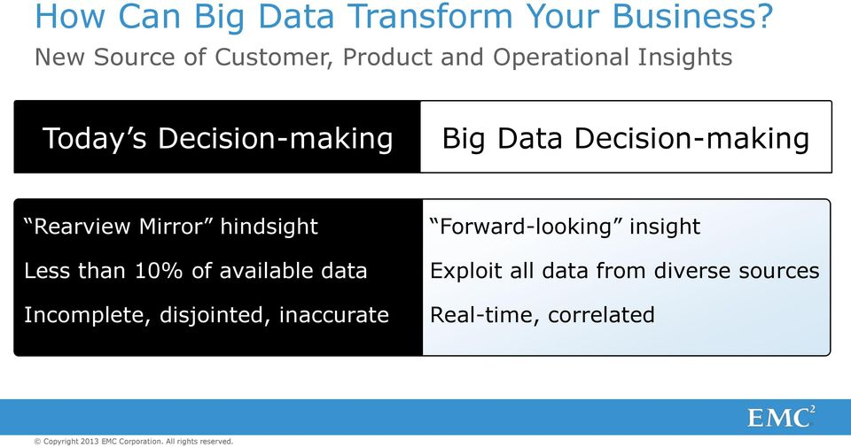 Big Data Decision-making Rearview Mirror hindsight Less than 10% of available
