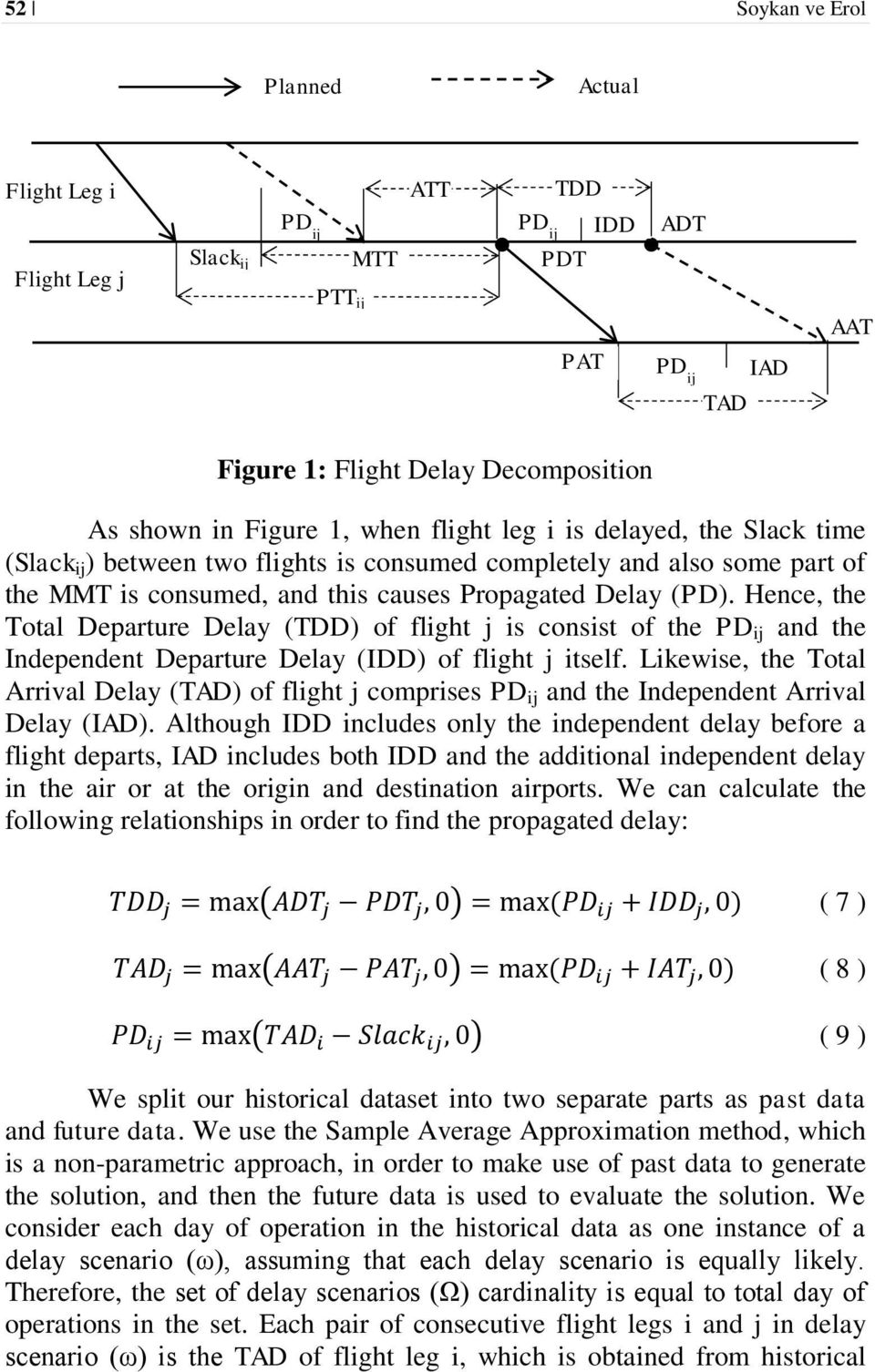 Hence, the Total Departure Delay (TDD) of flight j is consist of the PD ij and the Independent Departure Delay (IDD) of flight j itself.