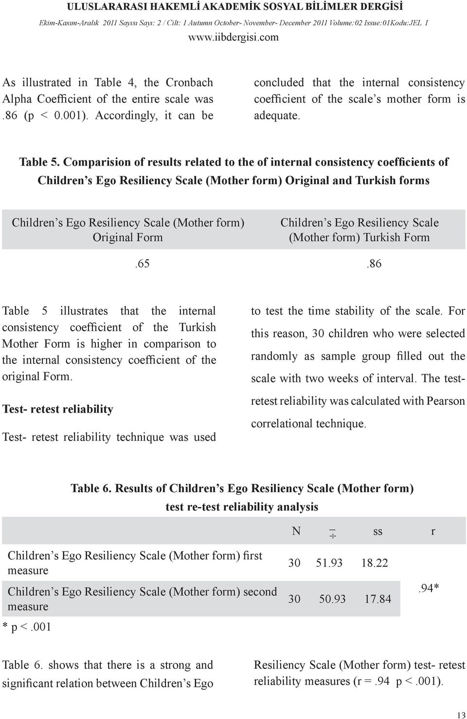 Comparision of results related to the of internal consistency coefficients of Children s Ego Resiliency Scale (Mother form) Original and Turkish forms Children s Ego Resiliency Scale (Mother form)