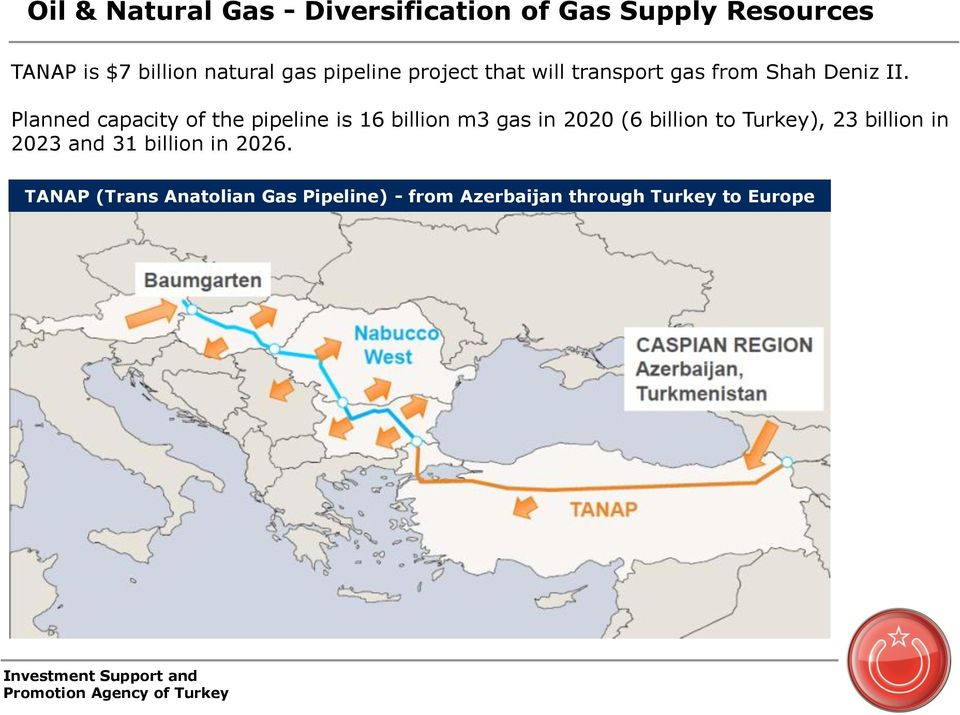 Planned capacity of the pipeline is 16 billion m3 gas in 2020 (6 billion to Turkey), 23