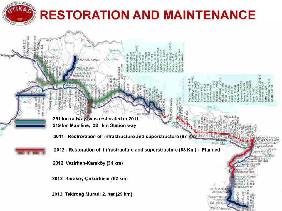 219 km Mainline, 32 km Station way 2011 - Restroration of infrastructure and superstructure