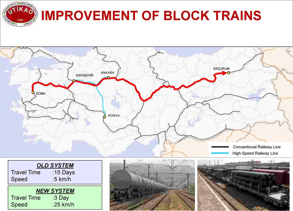 ERZURUM SOMA KONYA Convantional Railway Line High-Speed Railway Line OLD