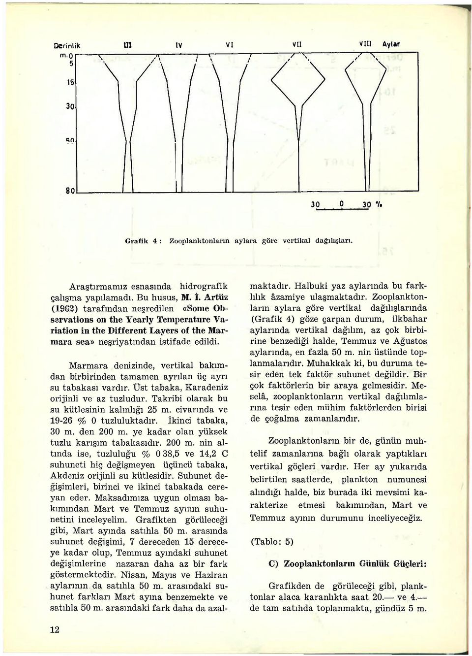 Artüz (1962) tarafından neşredilen «Some Observations on the Yearly Temperatııre Variation in tlıe Different Layers of the Marmara sea» neşriyatından istifade edildi.