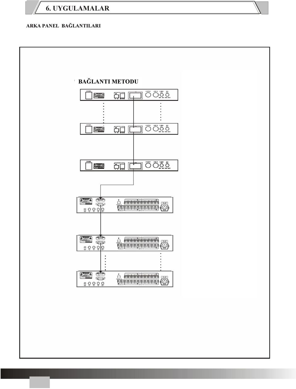 ADDRESS SERIAL SYSTEM NO: DC24V CO M The first T-218(A) RISK OF ELECT RIC SHOC K DO NOT OPEN SERIAL NO:.