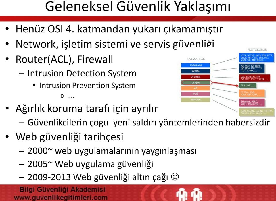 Intrusion Detection System Intrusion Prevention System».
