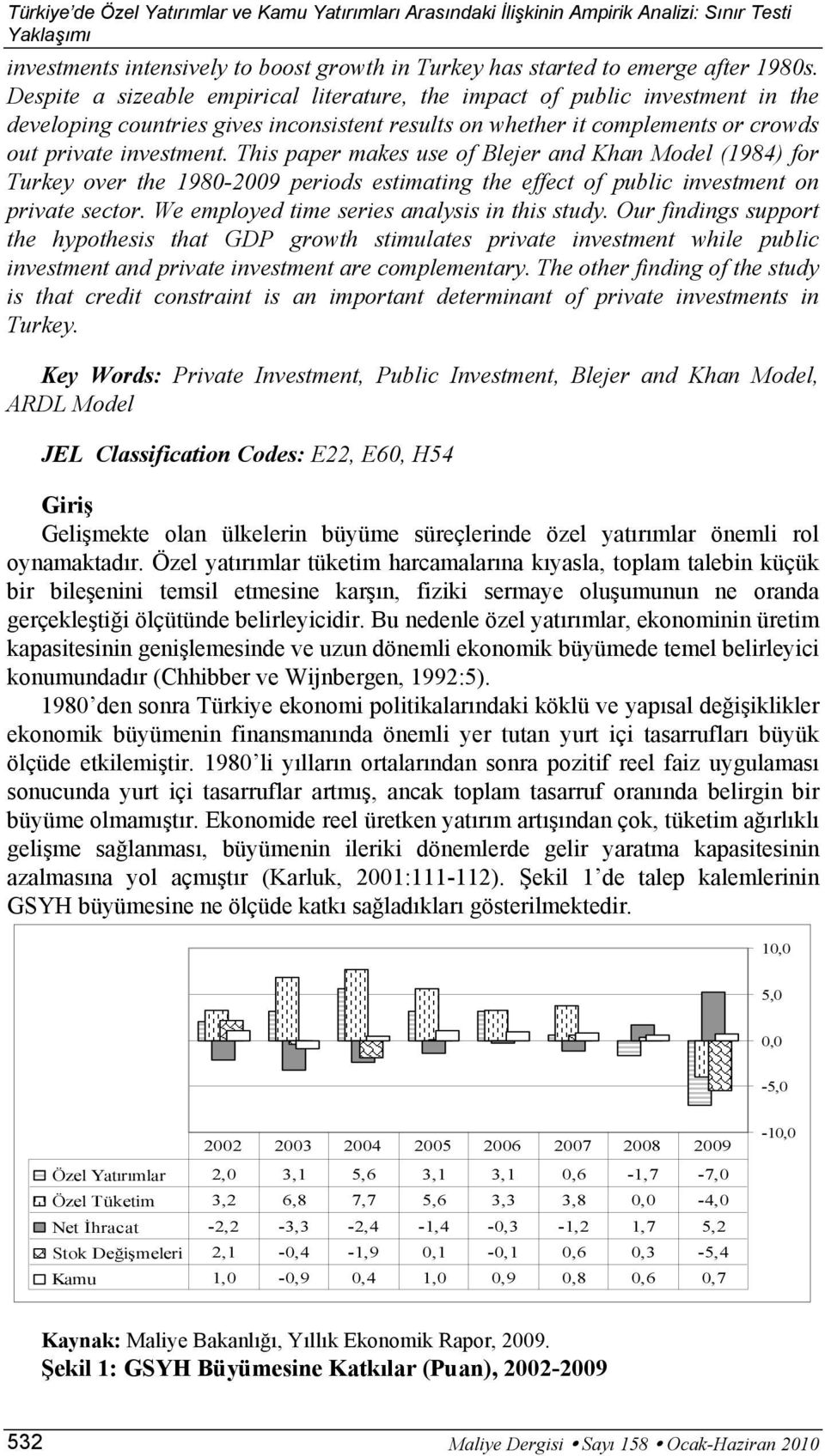 This paper akes use of Blejer and Khan Model (1984) for Turkey over the 198-29 periods estiating the effect of public investent on private sector. We eployed tie series analysis in this study.