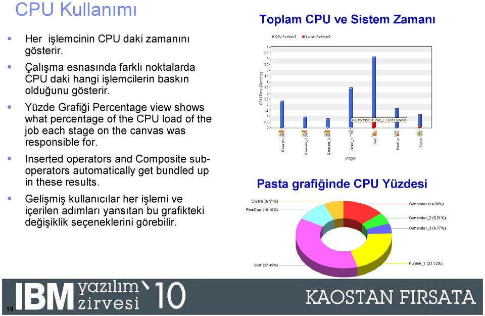 Yüzde Grafiği Percentage view shows what percentage of the CPU load of the job each stage on the canvas was responsible for.