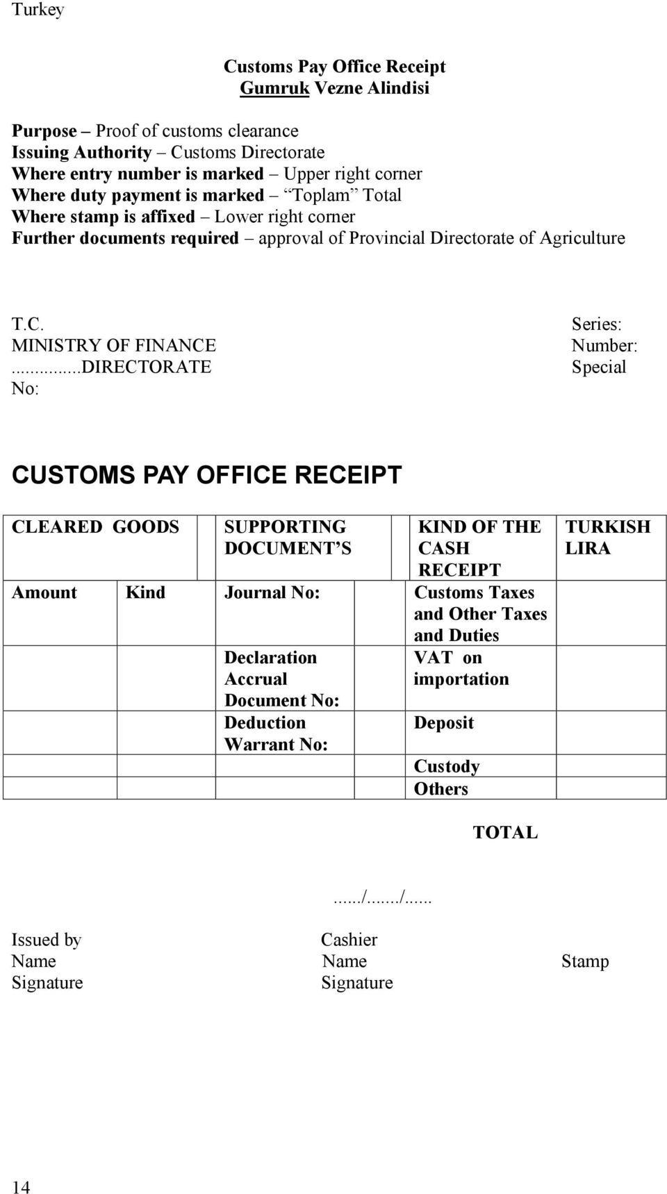 ..DIRECTORATE No: Series: Number: Special CUSTOMS PAY OFFICE RECEIPT CLEARED GOODS SUPPORTING DOCUMENT S KIND OF THE CASH RECEIPT Amount Kind Journal No: Customs Taxes and Other Taxes