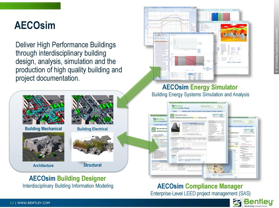 AECOsim Energy Simulator Building Energy Systems Simulation and Analysis Building Mechanical Building Electrical