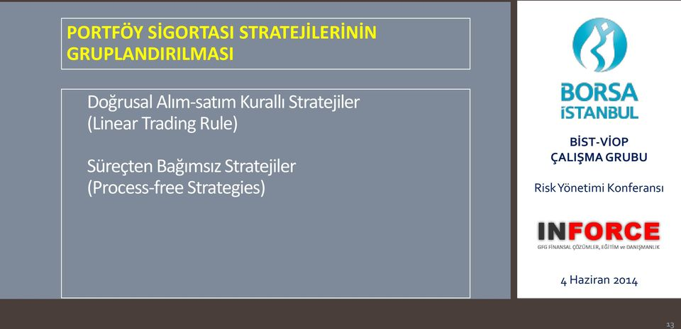 Kurallı Stratejiler (Linear Trading Rule)