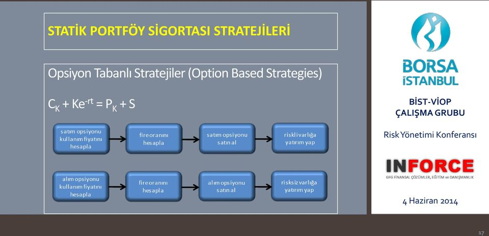 Stratejiler (Option Based