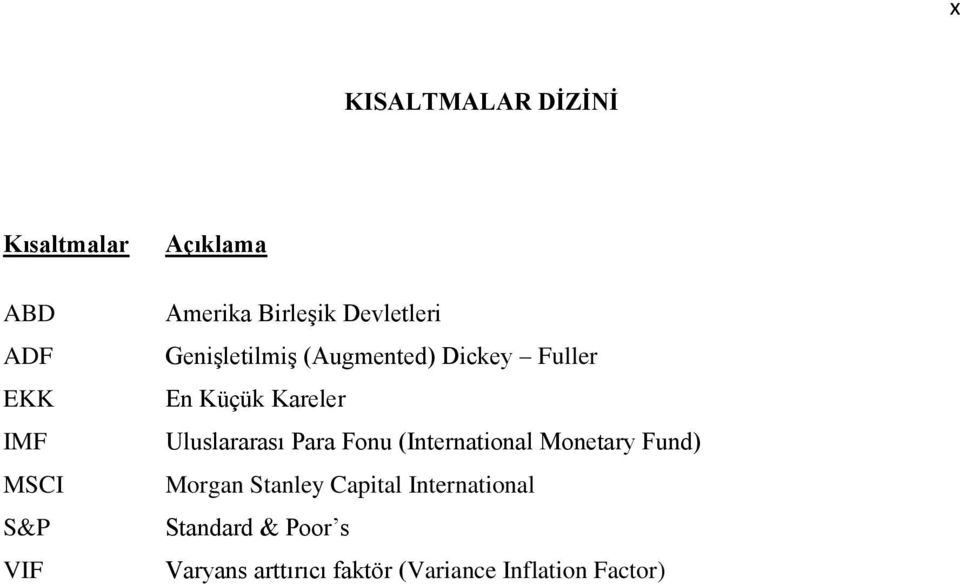 Uluslararası Para Fonu (International Monetary Fund) Morgan Stanley Capital