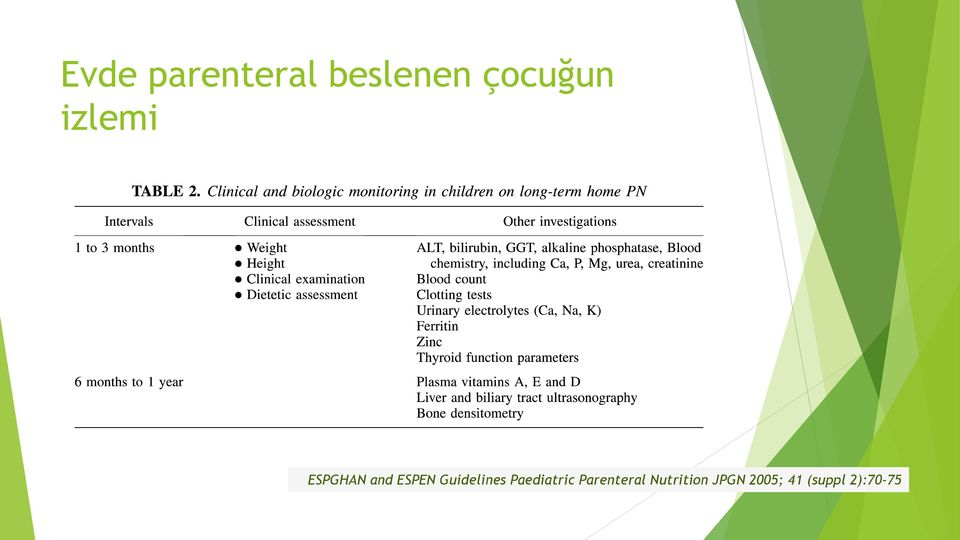 Guidelines Paediatric Parenteral