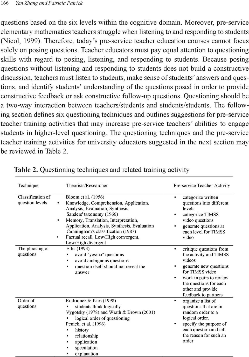 Therefore, today s pre-service teacher education courses cannot focus solely on posing questions. Teacher educators must pay equal attention to questioning Table 1. Schleppenbach et al.