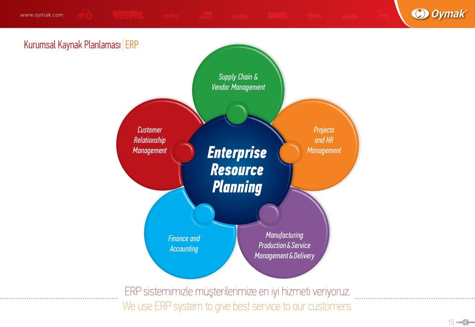 Accounting Manufacturing Production & Service Management & Delivery ERP sistemimizle