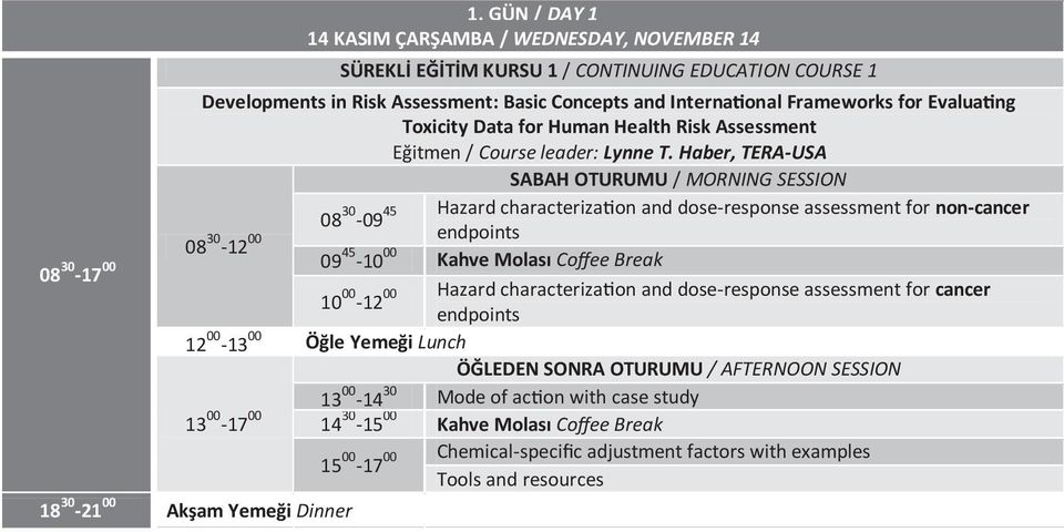 Toxicity Data for Human Health Risk Assessment Eğitmen / Course leader: Lynne T.