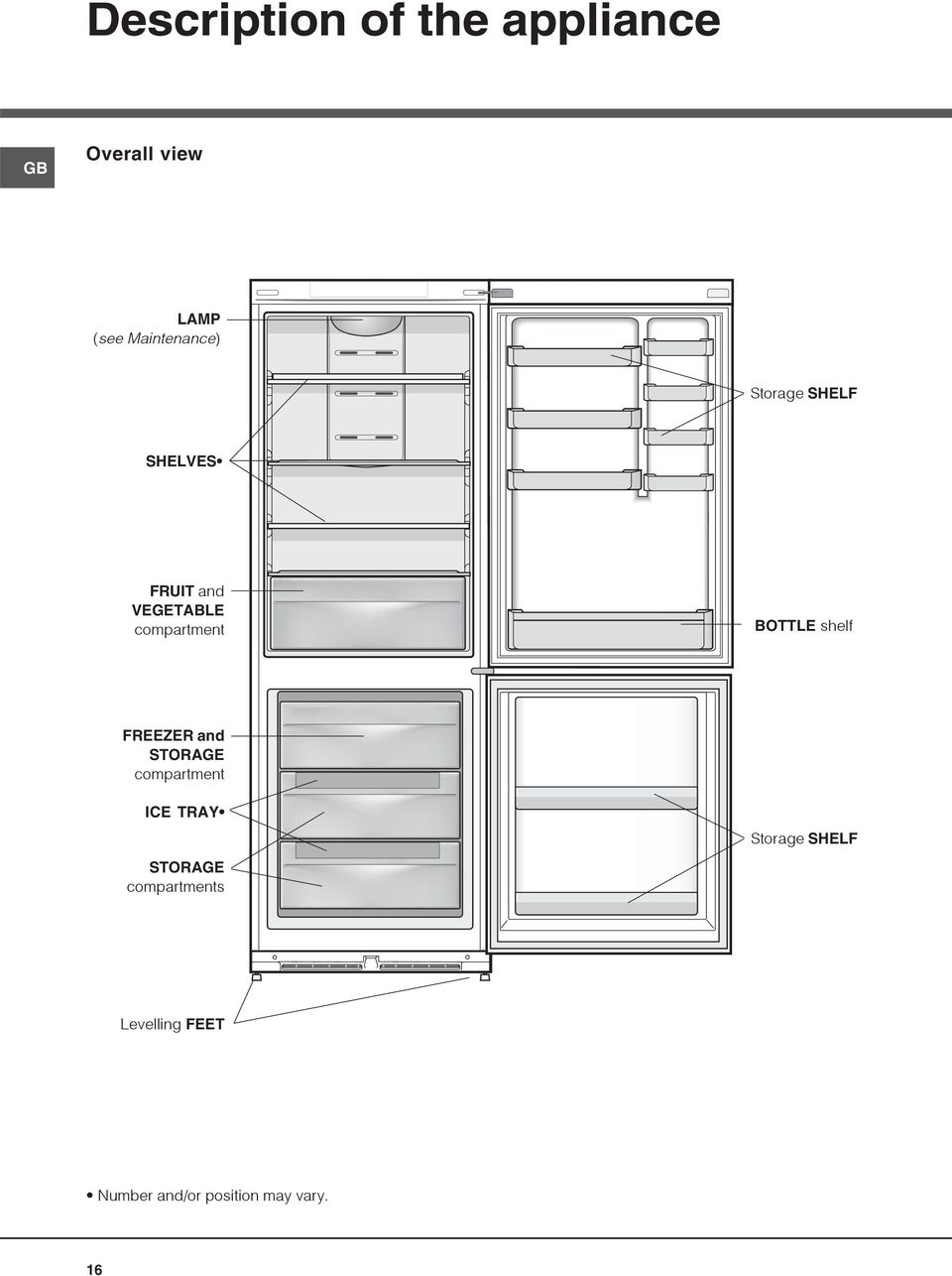 compartment BOTTLE shelf FREEZER and STORAGE compartment ICE AY