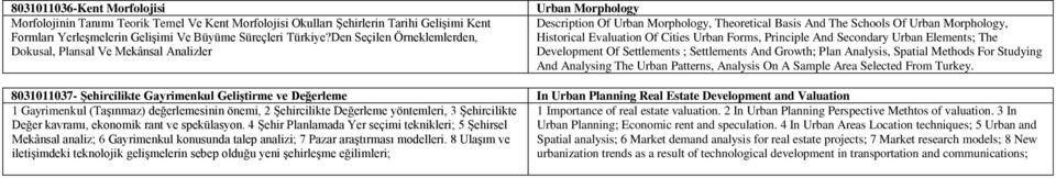 Cities Urban Forms, Principle And Secondary Urban Elements; The Development Of Settlements ; Settlements And Growth; Plan Analysis, Spatial Methods For Studying And Analysing The Urban Patterns,
