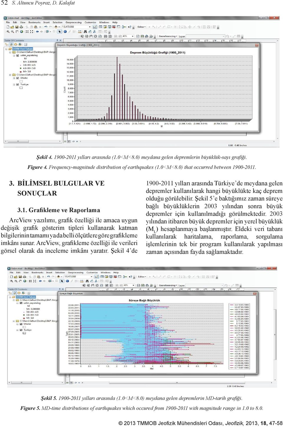 BİLİMSEL BULGULAR VE kullanılarak hangi büyüklükte kaç deprem FigureSONUÇLAR 4. Frequency-magnitude distribution of earthquakesdepremler (1.