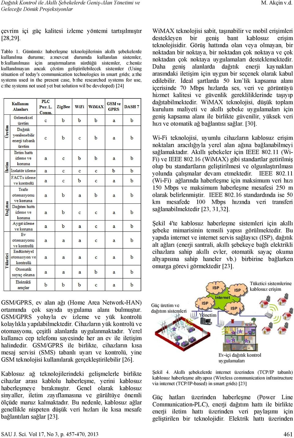 çözüm geliştirilebilecek sistemler (Using situation of today's communication technologies in smart grids; a:the systems used in the present case, b:the researched systems for use, c:the systems not