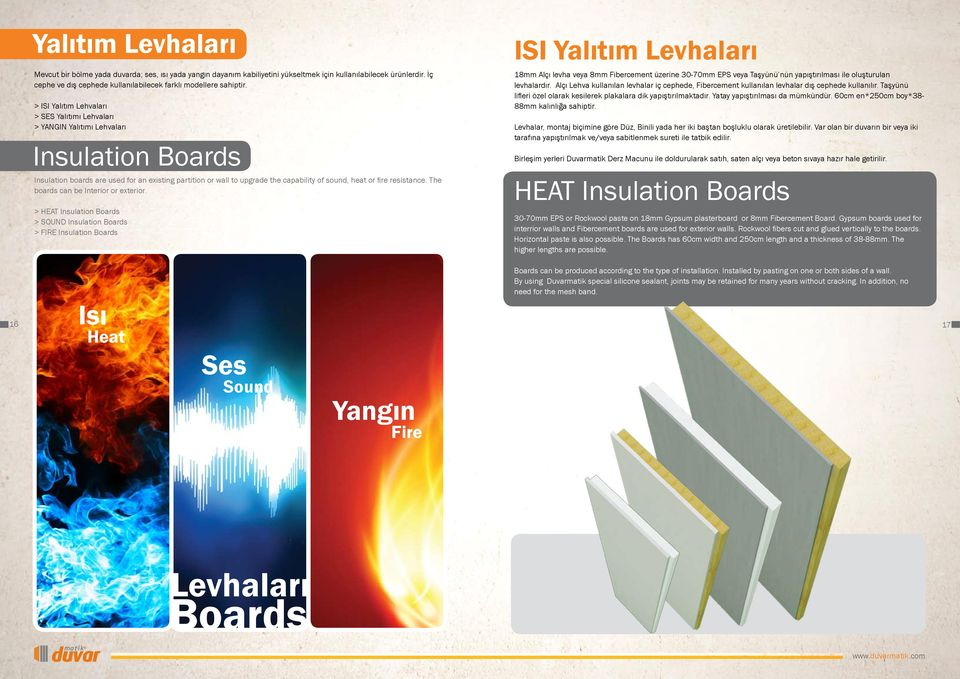 > ISI Yalıtım Lehvaları > SES Yalıtımı Lehvaları > YANGIN Yalıtımı Lehvaları Insulation Boards Insulation boards are used for an existing partition or wall to upgrade the capability of sound, heat or
