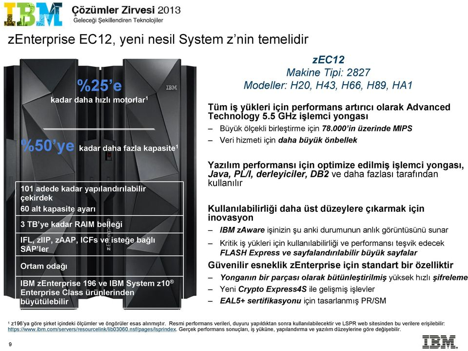 ziip, 3 TB ye zaap, kadar ICFsRAIM and optional belleği SAPs IFL, ziip, zaap, ICFs ve isteğe bağlı Environmental SAP ler focus to improve data center efficiencies including new non Ortam raised odağı