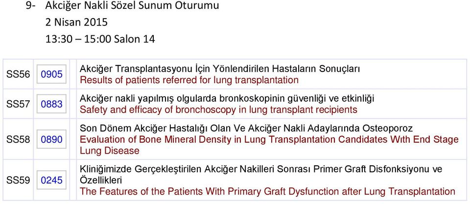 recipients Son Dönem Akciğer Hastalığı Olan Ve Akciğer Nakli Adaylarında Osteoporoz Evaluation of Bone Mineral Density in Lung Transplantation Candidates Wıth End Stage Lung