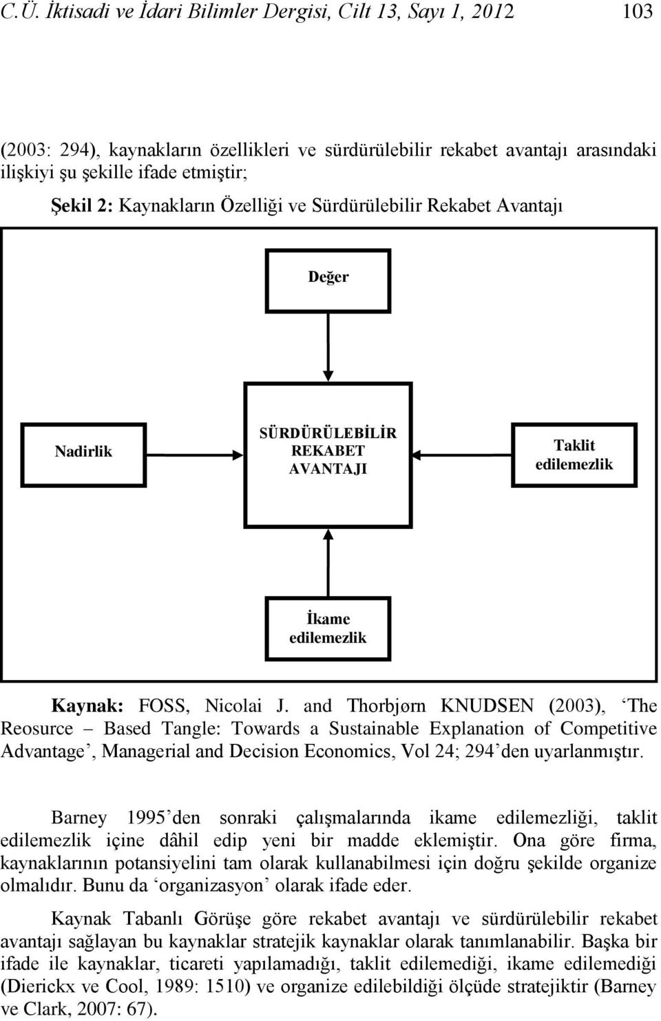 and Thorbjørn KNUDSEN (2003), The Reosurce Based Tangle: Towards a Sustainable Explanation of Competitive Advantage, Managerial and Decision Economics, Vol 24; 294 den uyarlanmıştır.