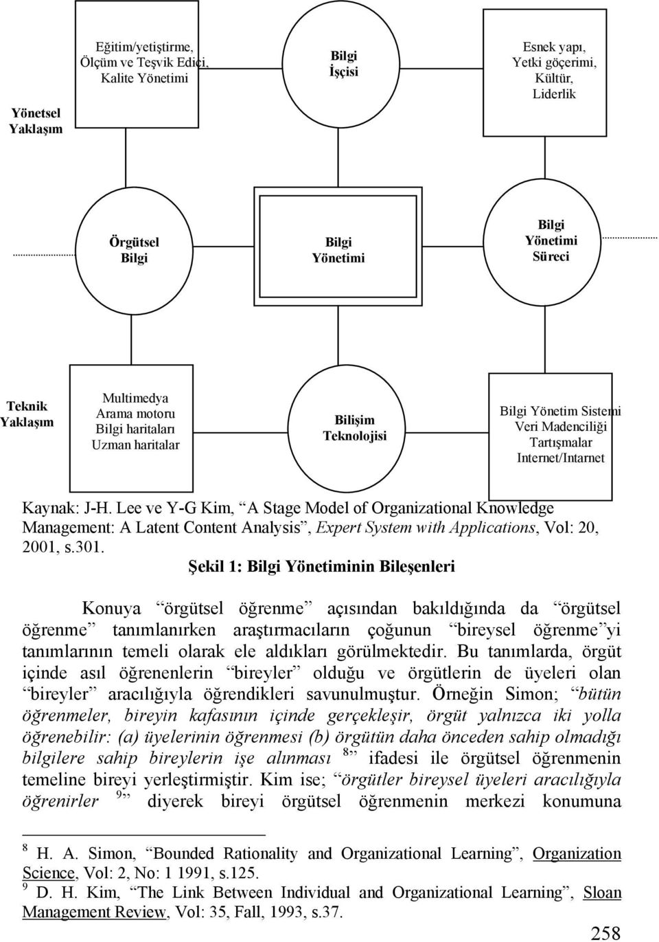 Lee ve Y-G Kim, A Stage Model of Organizational Knowledge Management: A Latent Content Analysis, Expert System with Applications, Vol: 20, 2001, s.301.