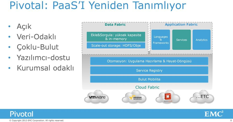 storage: HDFS/Obje Languages & Frameworks Application Fabric Services Otomasyon: