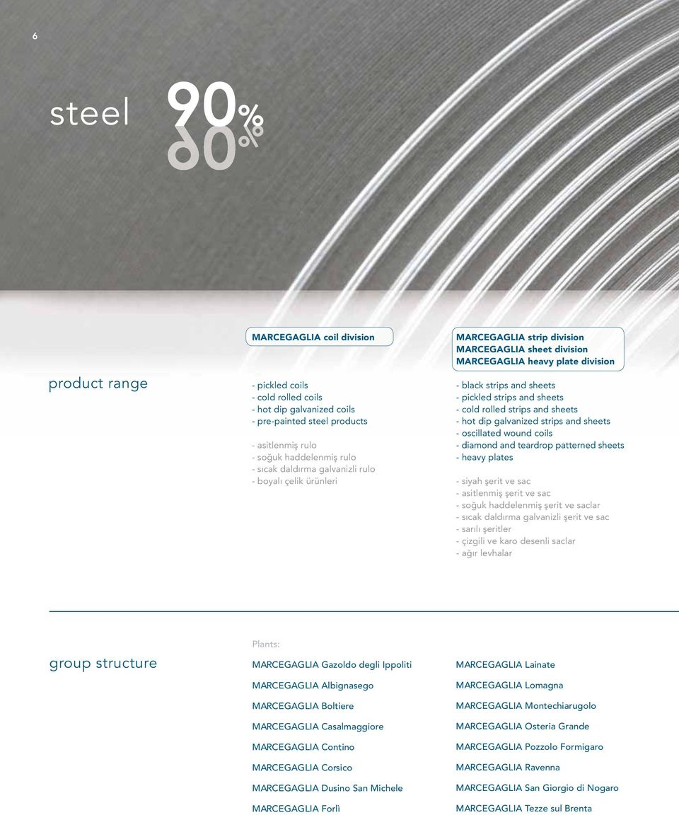 rolled strips and sheets - hot dip galvanized strips and sheets - oscillated wound coils - diamond and teardrop patterned sheets - heavy plates - siyah şerit ve sac - asitlenmiş şerit ve sac - soğuk