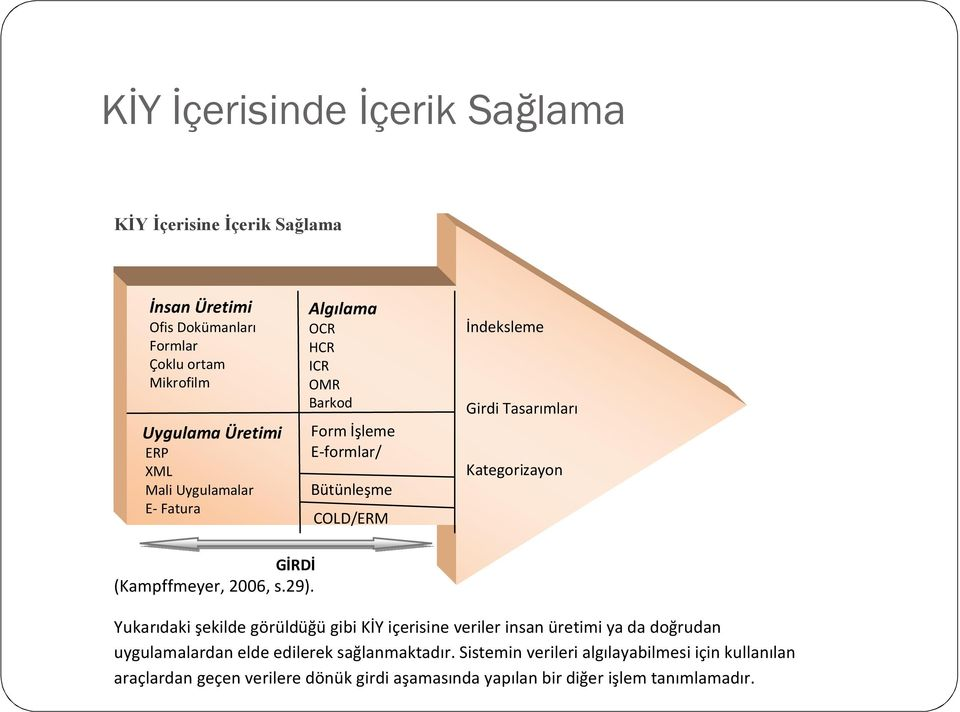 GİRDİ (Kampffmeyer, 2006, s.29).