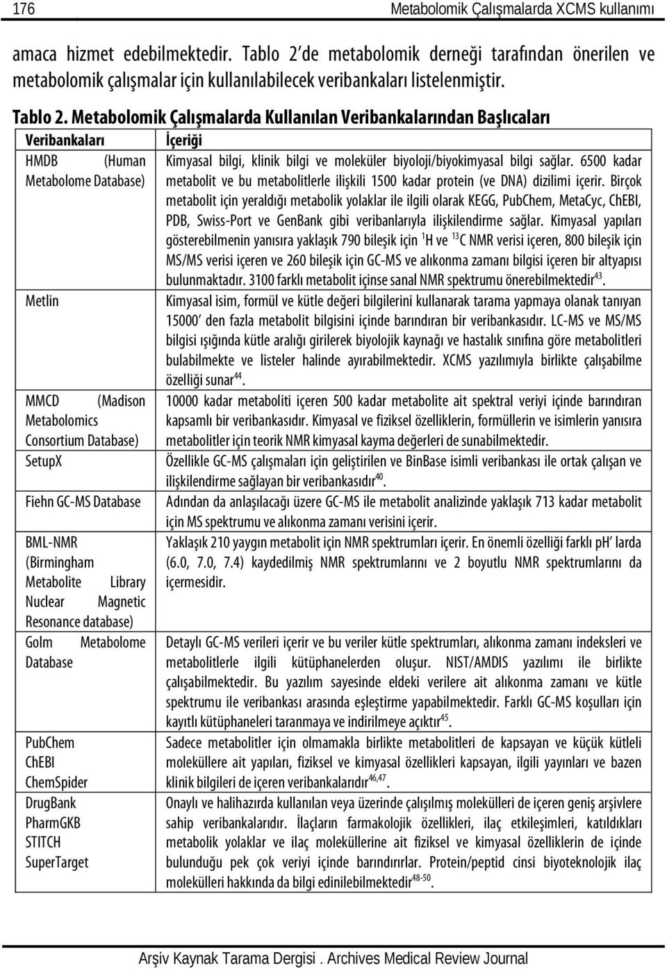 Metabolomik Çalışmalarda Kullanılan Veribankalarından Başlıcaları Veribankaları HMDB (Human Metabolome Database) Metlin MMCD (Madison Metabolomics Consortium Database) SetupX Fiehn GC-MS Database