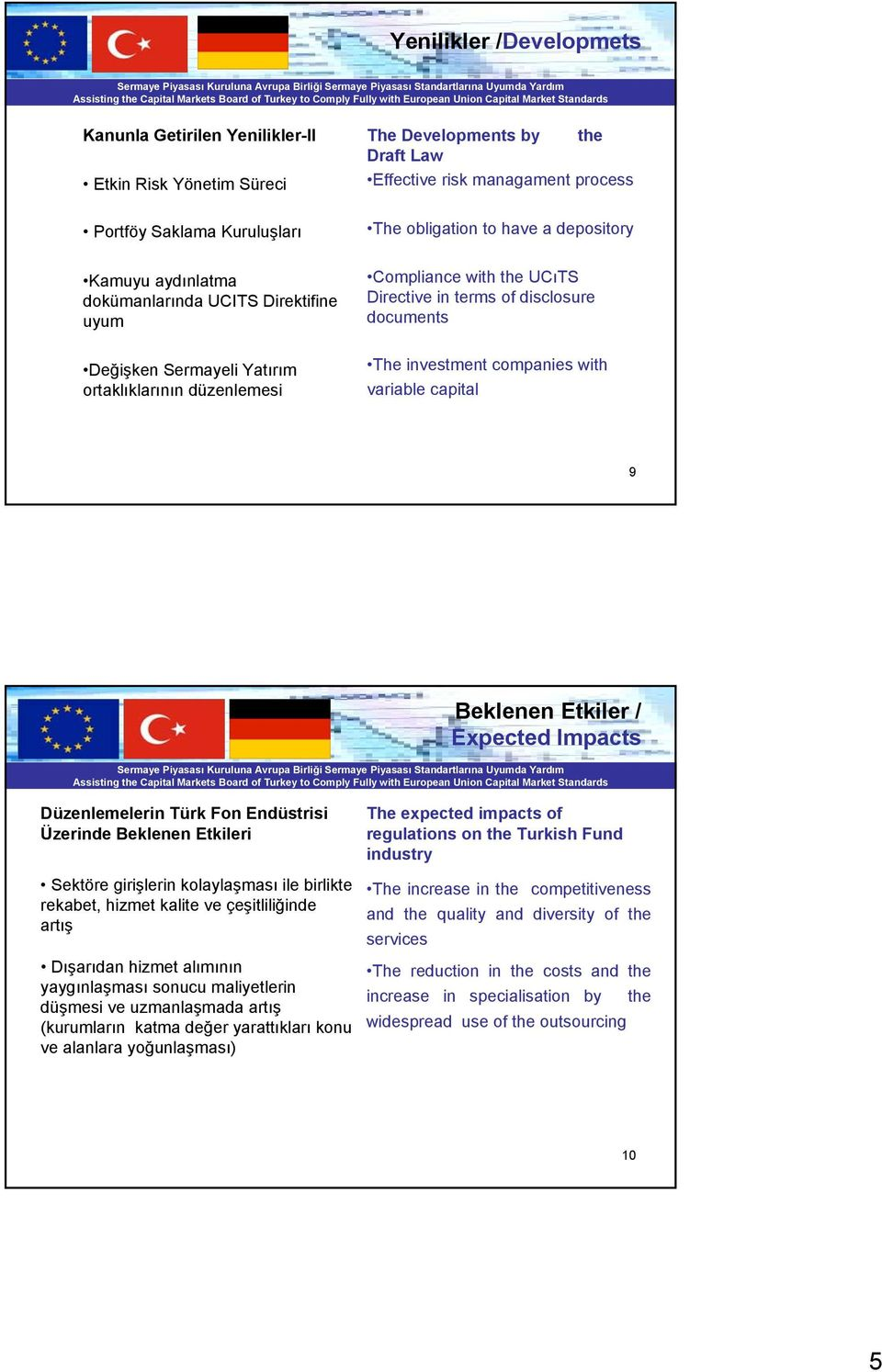 documents The investment companies with variable capital 9 Beklenen Etkiler / Expected Impacts Düzenlemelerin Türk Fon Endüstrisi Üzerinde Beklenen Etkileri Sektöre girişlerin kolaylaşması ile